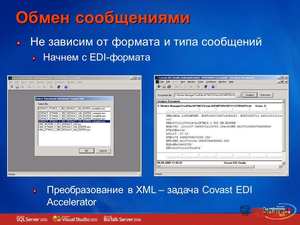 Обмен сообщениями Не зависим от формата и типа сообщений Начнем с EDI-формата Преобразование в XML – задача Covast EDI Accelerator