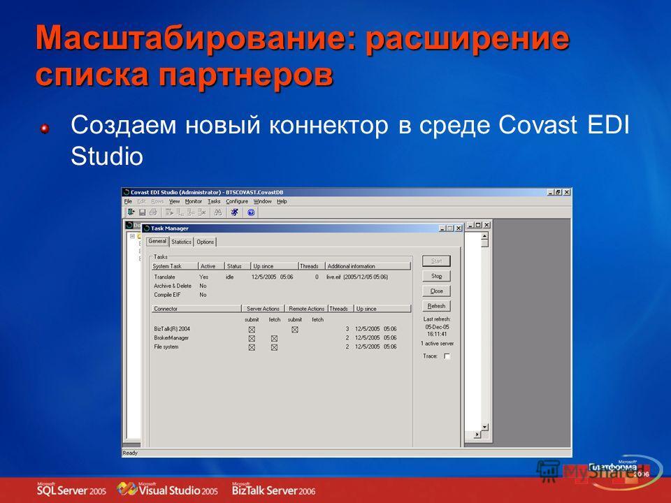 Масштабирование: расширение списка партнеров Создаем новый коннектор в среде Covast EDI Studio