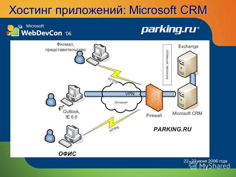 Хостинг приложений: Microsoft CRM