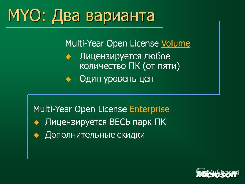 Multi-Year Open License Enterprise Лицензируется ВЕСЬ парк ПК Дополнительные скидки Multi-Year Open License Volume Лицензируется любое количество ПК (от пяти) Один уровень цен MYO: Два варианта