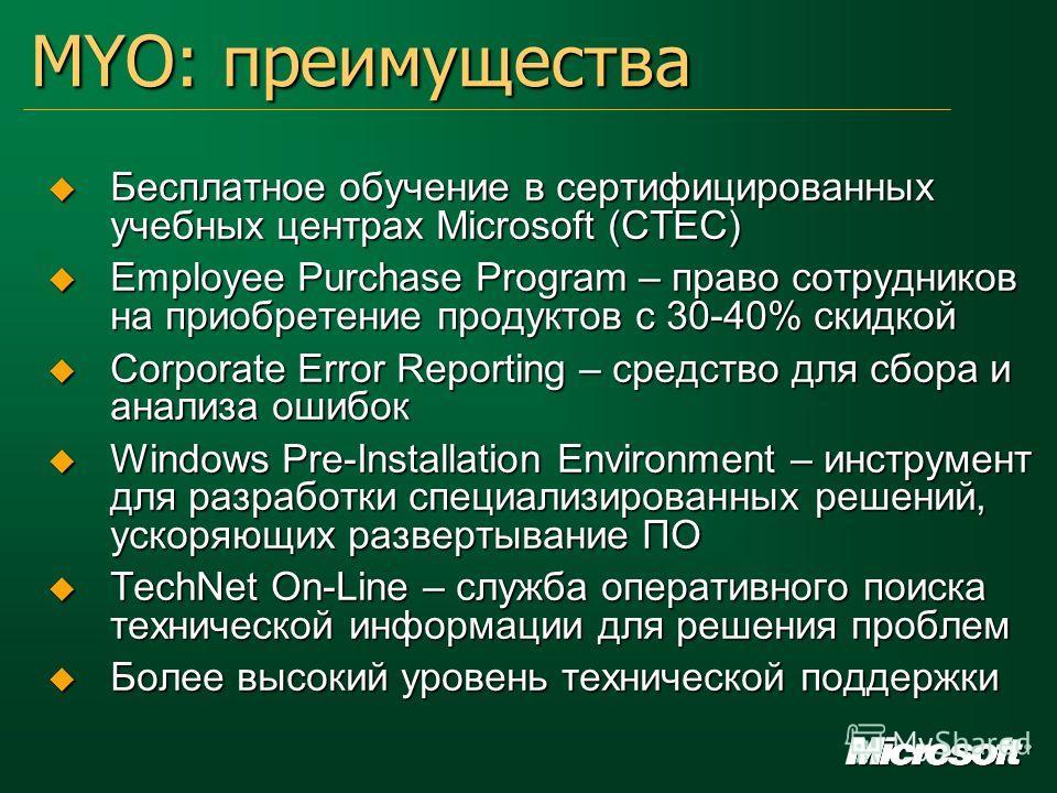 MYO: преимущества Бесплатное обучение в сертифицированных учебных центрах Microsoft (CTEC) Бесплатное обучение в сертифицированных учебных центрах Microsoft (CTEC) Employee Purchase Program – право сотрудников на приобретение продуктов с 30-40% скидк