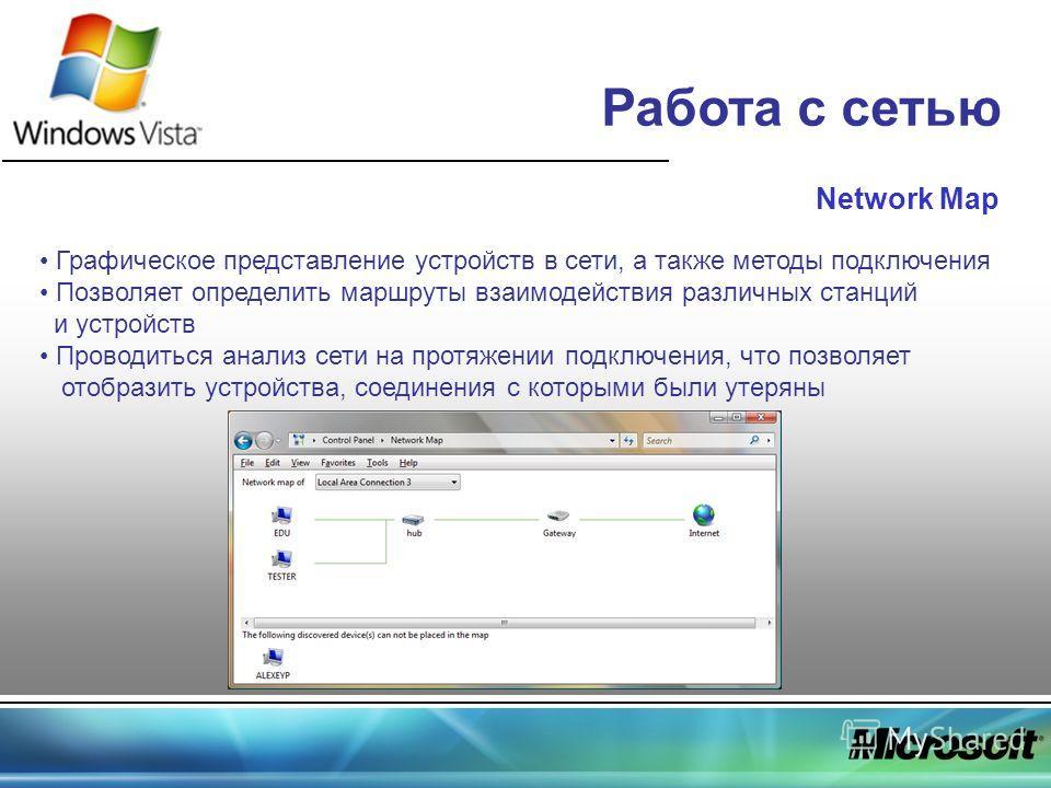 Работа с сетью Network Map Графическое представление устройств в сети, а также методы подключения Позволяет определить маршруты взаимодействия различных станций и устройств Проводиться анализ сети на протяжении подключения, что позволяет отобразить у