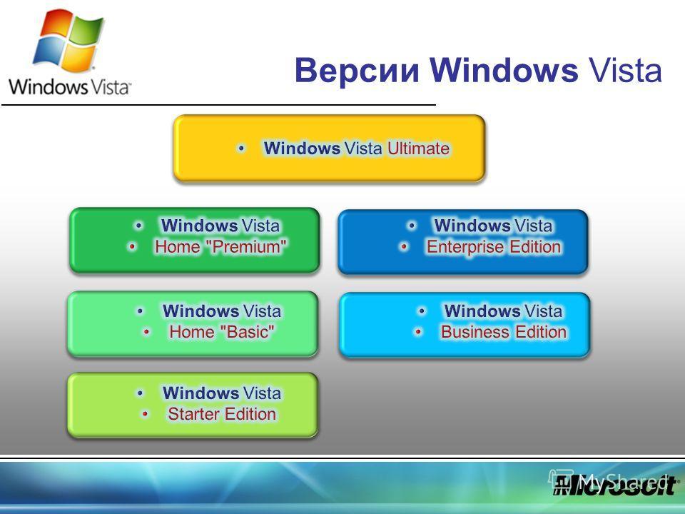 Версии Windows Vista