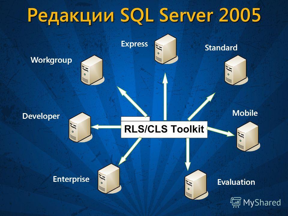 Редакции SQL Server 2005 Workgroup Express Standard Developer Mobile Enterprise Evaluation