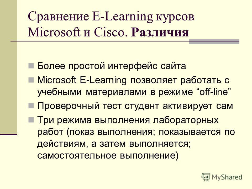 Сравнение E-Learning курсов Microsoft и Cisco. Различия Более простой интерфейс сайта Microsoft E-Learning позволяет работать с учебными материалами в режиме off-line Проверочный тест студент активирует сам Три режима выполнения лабораторных работ (п