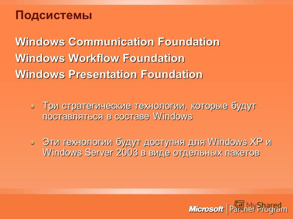 Подсистемы Windows Communication Foundation Windows Workflow Foundation Windows Presentation Foundation Три стратегические технологии, которые будут поставляться в составе Windows Эти технологии будут доступня для Windows XP и Windows Server 2003 в в