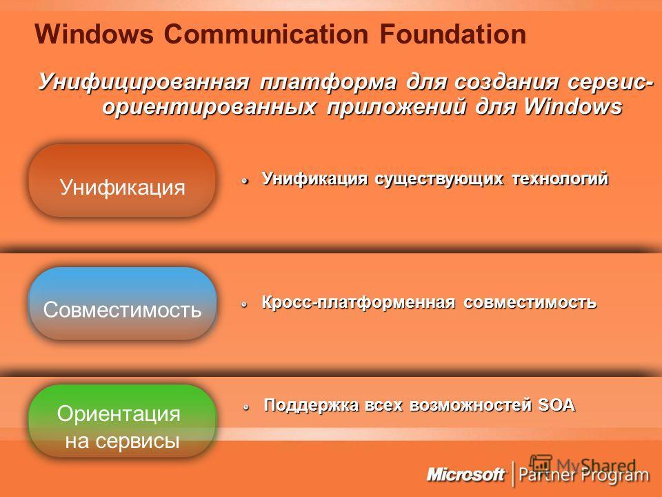 Совместимость Унификация существующих технологий Кросс-платформенная совместимость Унификация Windows Communication Foundation Унифицированная платформа для создания сервис- ориентированных приложений для Windows Поддержка всех возможностей SOA Ориен