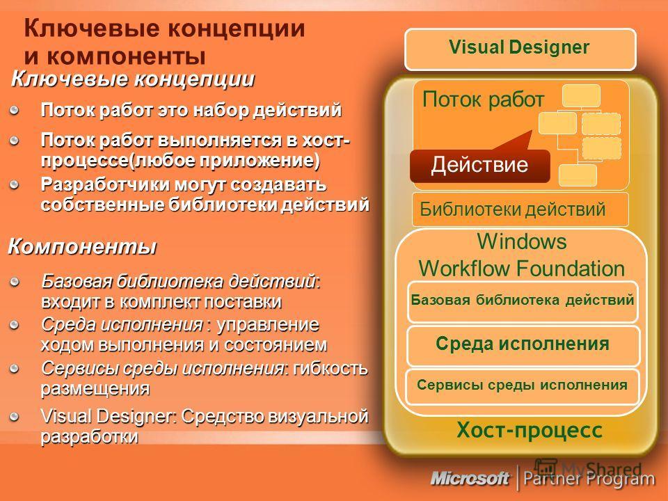 Ключевые концепции и компоненты Ключевые концепции Хост-процесс Windows Workflow Foundation Среда исполнения Поток работ Действие Сервисы среды исполнения Базовая библиотека действий Библиотеки действий Visual Designer Visual Designer: Средство визуа