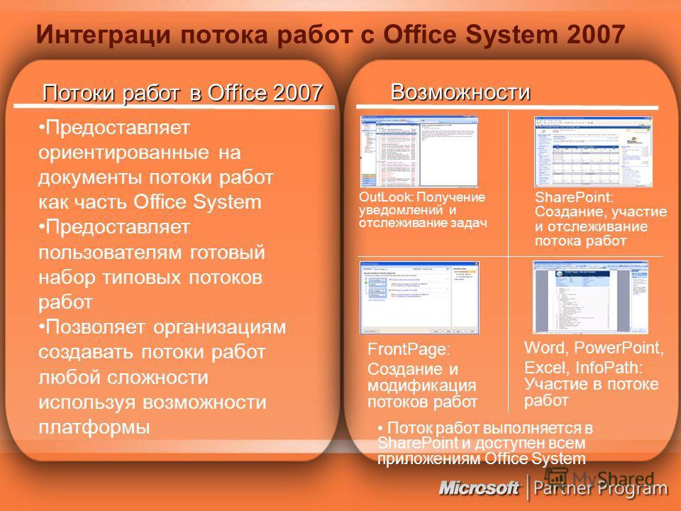 SharePoint: Создание, участие и отслеживание потока работ Поток работ выполняется в SharePoint и доступен всем приложениям Office System OutLook: Получение уведомлений и отслеживание задач FrontPage: Создание и модификация потоков работ Возможности W