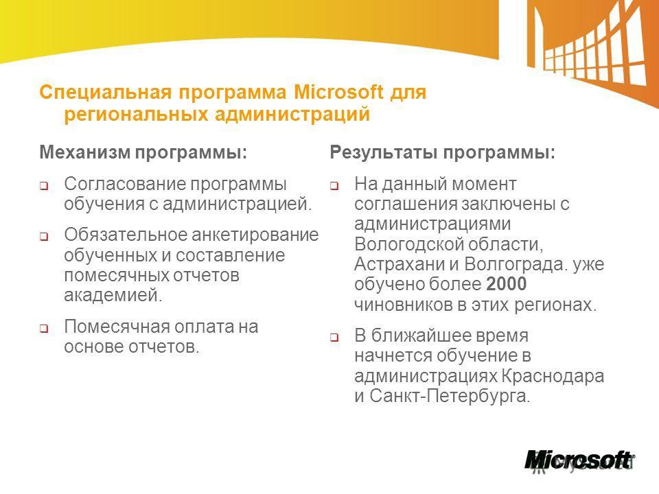 Специальная программа Microsoft для региональных администраций Механизм программы: Согласование программы обучения с администрацией. Обязательное анкетирование обученных и составление помесячных отчетов академией. Помесячная оплата на основе отчетов.