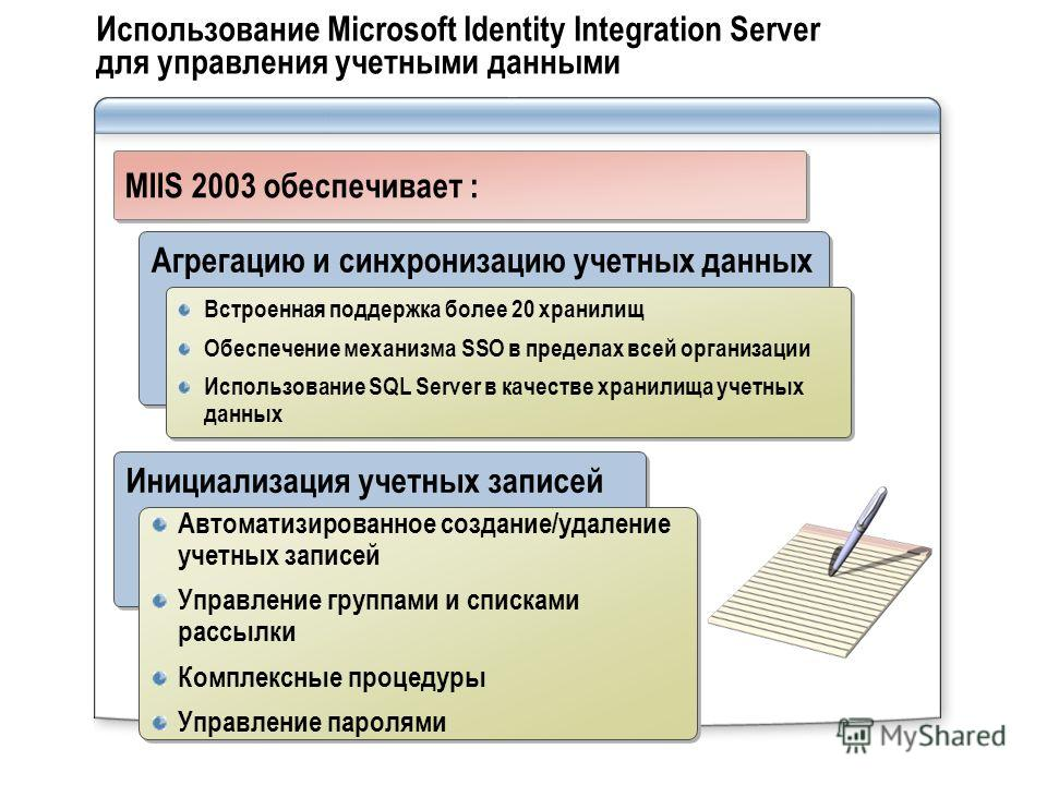 Использование Microsoft Identity Integration Server для управления учетными данными MIIS 2003 обеспечивает : Агрегацию и синхронизацию учетных данных Встроенная поддержка более 20 хранилищ Обеспечение механизма SSO в пределах всей организации Использ