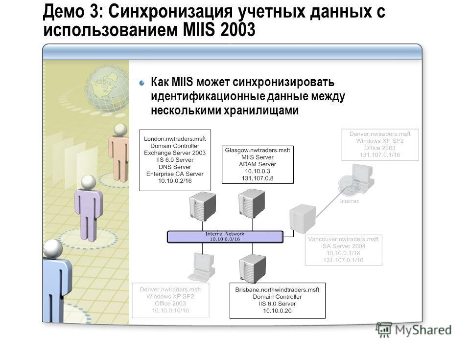 Демо 3: Синхронизация учетных данных с использованием MIIS 2003 Как MIIS может синхронизировать идентификационные данные между несколькими хранилищами