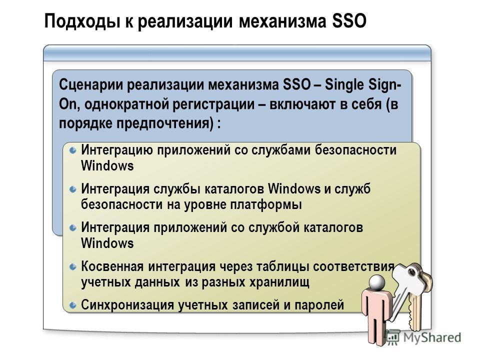 Подходы к реализации механизма SSO Сценарии реализации механизма SSO – Single Sign- On, однократной регистрации – включают в себя (в порядке предпочтения) : Интеграцию приложений со службами безопасности Windows Интеграция службы каталогов Windows и