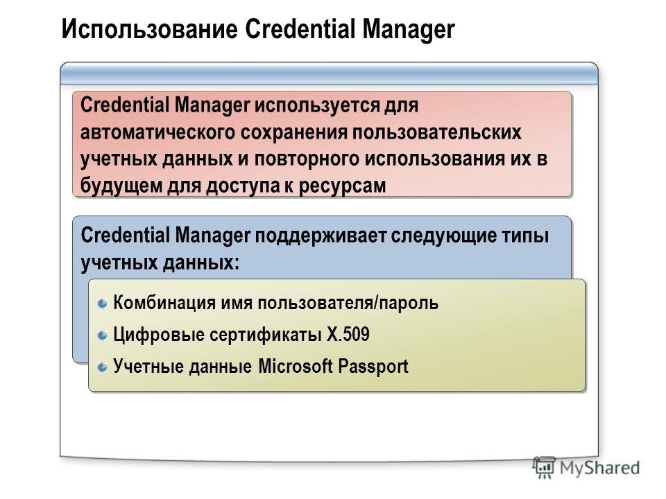 Использование Credential Manager Credential Manager поддерживает следующие типы учетных данных: Комбинация имя пользователя/пароль Цифровые сертификаты X.509 Учетные данные Microsoft Passport Комбинация имя пользователя/пароль Цифровые сертификаты X.