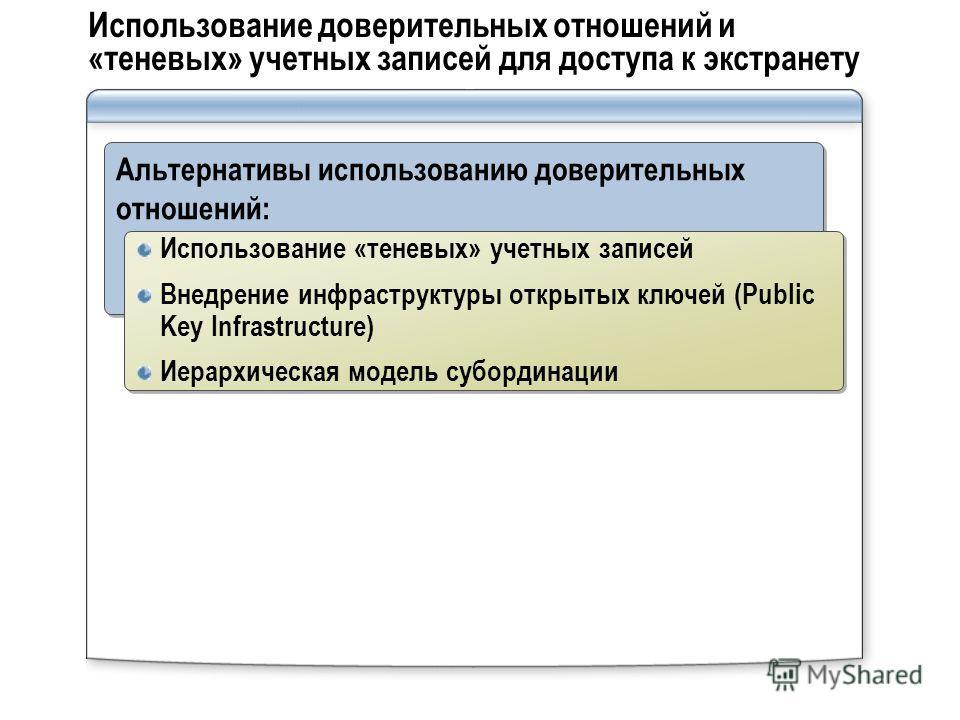 Использование доверительных отношений и «теневых» учетных записей для доступа к экстранету Альтернативы использованию доверительных отношений: Использование «теневых» учетных записей Внедрение инфраструктуры открытых ключей (Public Key Infrastructure