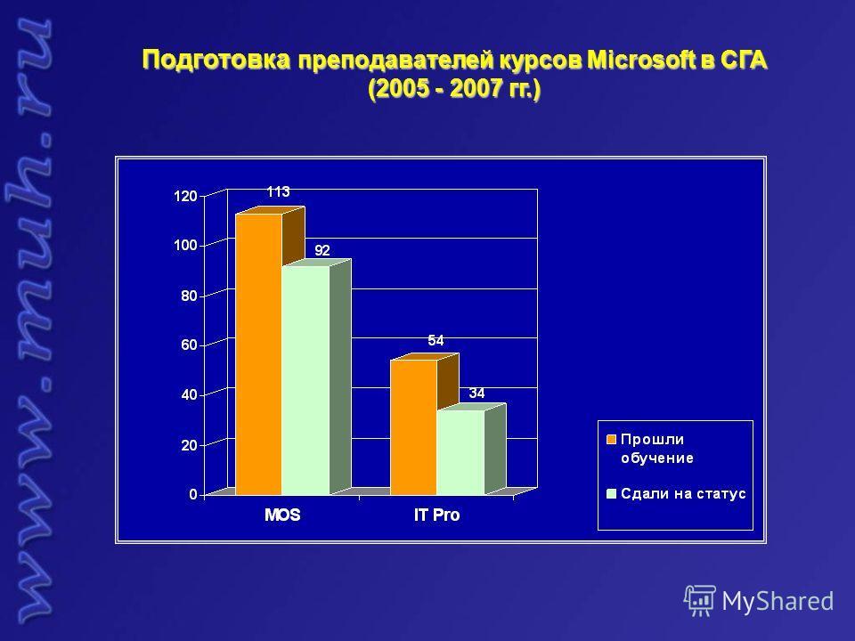 Подготовка преподавателей курсов Microsoft в СГА (2005 - 2007 гг.)