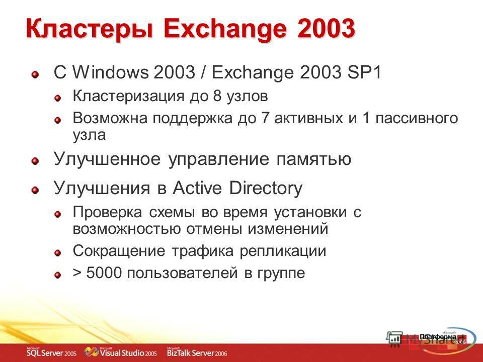 Кластеры Exchange 2003 С Windows 2003 / Exchange 2003 SP1 Кластеризация до 8 узлов Возможна поддержка до 7 активных и 1 пассивного узла Улучшенное управление памятью Улучшения в Active Directory Проверка схемы во время установки с возможностью отмены