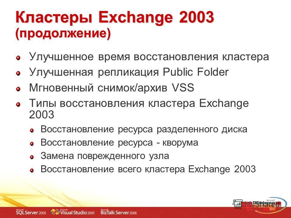 Кластеры Exchange 2003 (продолжение) Улучшенное время восстановления кластера Улучшенная репликация Public Folder Мгновенный снимок/архив VSS Типы восстановления кластера Exchange 2003 Восстановление ресурса разделенного диска Восстановление ресурса
