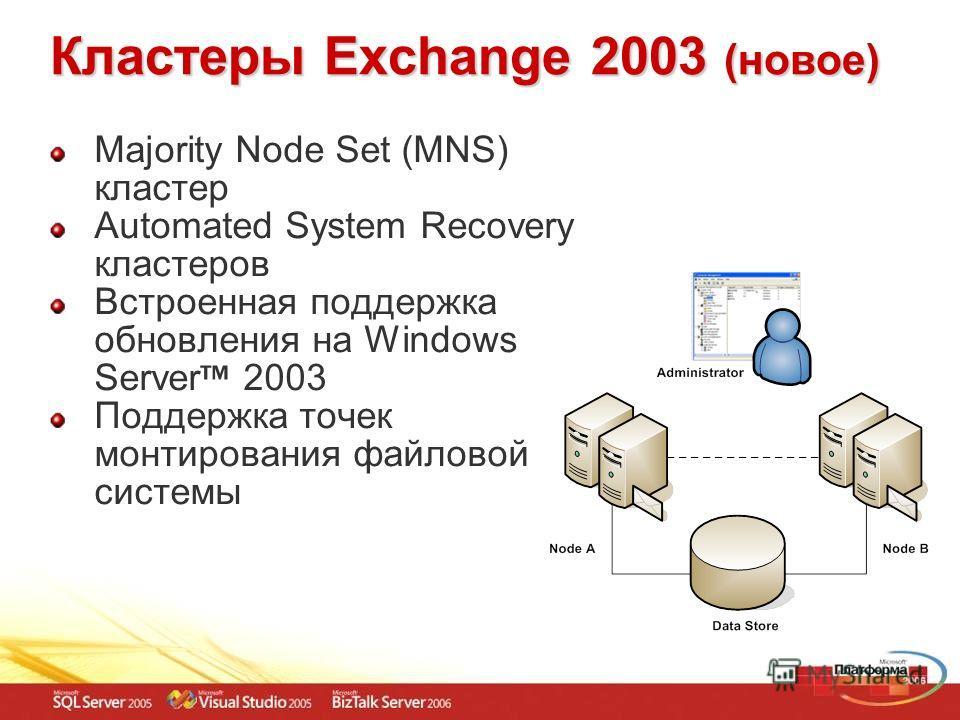 Кластеры Exchange 2003 (новое) Majority Node Set (MNS) кластер Automated System Recovery кластеров Встроенная поддержка обновления на Windows Server 2003 Поддержка точек монтирования файловой системы