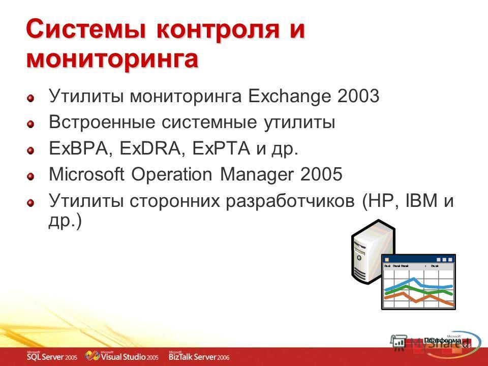 Системы контроля и мониторинга Утилиты мониторинга Exchange 2003 Встроенные системные утилиты ExBPA, ExDRA, ExPTA и др. Microsoft Operation Manager 2005 Утилиты сторонних разработчиков (HP, IBM и др.)
