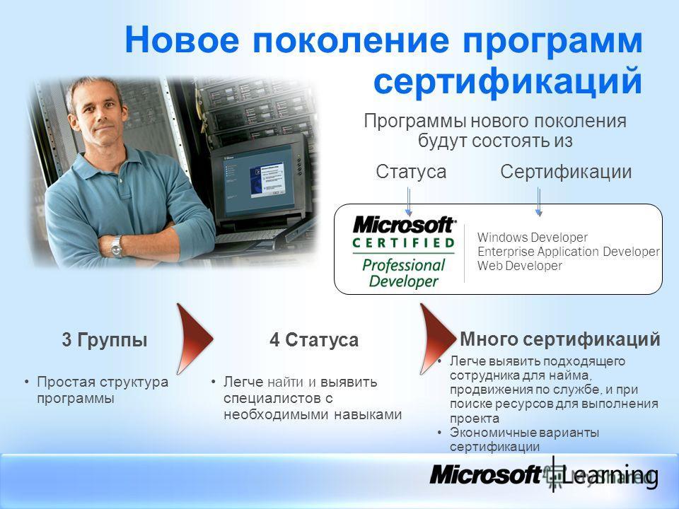 Новое поколение программ сертификаций Windows Developer Enterprise Application Developer Web Developer СтатусаСертификации Легче найти и выявить специалистов с необходимыми навыками Легче выявить подходящего сотрудника для найма, продвижения по служб