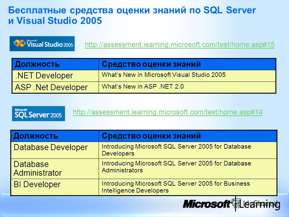 Бесплатные средства оценки знаний по SQL Server и Visual Studio 2005 ДолжностьСредство оценки знаний.NET Developer Whats New in Microsoft Visual Studio 2005 ASP.Net Developer Whats New in ASP.NET 2.0 http://assessment.learning.microsoft.com/test/home