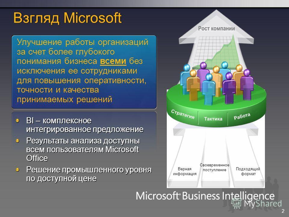 2 Улучшение работы организаций за счет более глубокого понимания бизнеса всеми без исключения ее сотрудниками для повышения оперативности, точности и качества принимаемых решений BI – комплексное интегрированное предложение Результаты анализа доступн