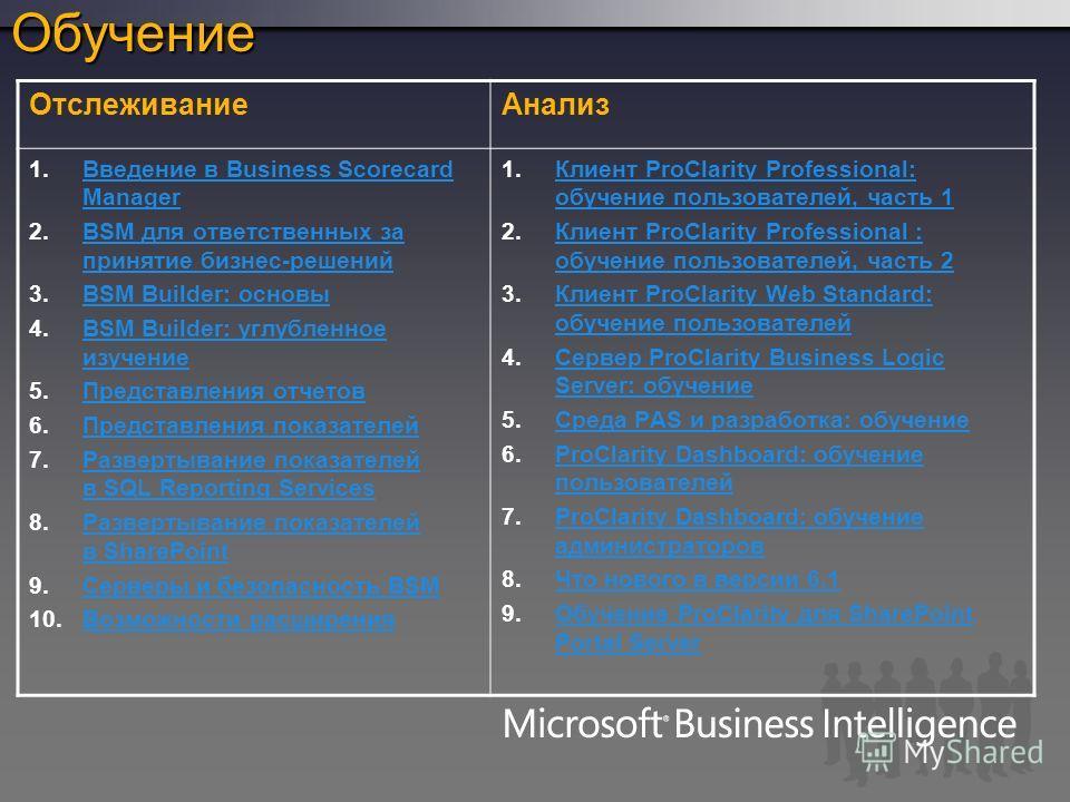 Обучение ОтслеживаниеАнализ 1.Введение в Business Scorecard ManagerВведение в Business Scorecard Manager 2.BSM для ответственных за принятие бизнес-решенийBSM для ответственных за принятие бизнес-решений 3.BSM Builder: основыBSM Builder: основы 4.BSM