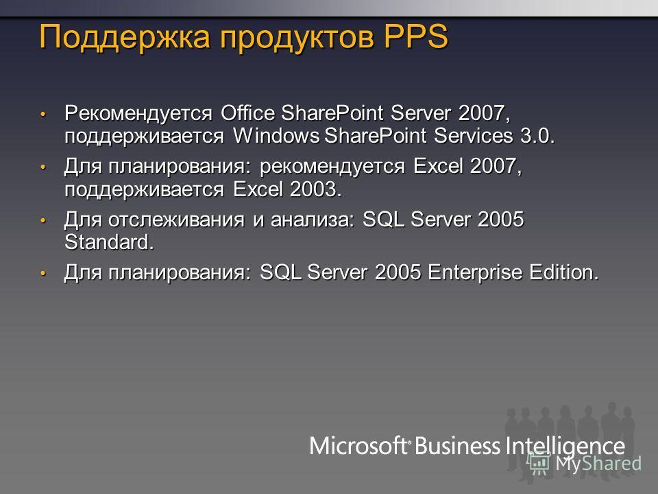 Поддержка продуктов PPS Рекомендуется Office SharePoint Server 2007, поддерживается Windows SharePoint Services 3.0. Рекомендуется Office SharePoint Server 2007, поддерживается Windows SharePoint Services 3.0. Для планирования: рекомендуется Excel 20