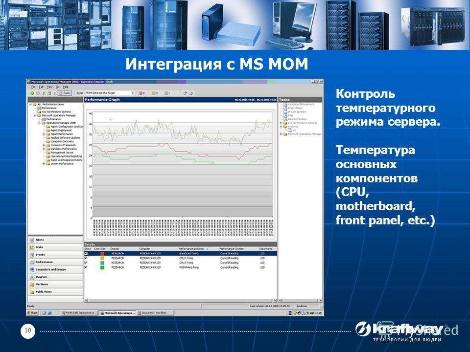 10 Интеграция с MS MOM Контроль температурного режима сервера. Температура основных компонентов (CPU, motherboard, front panel, etc.)