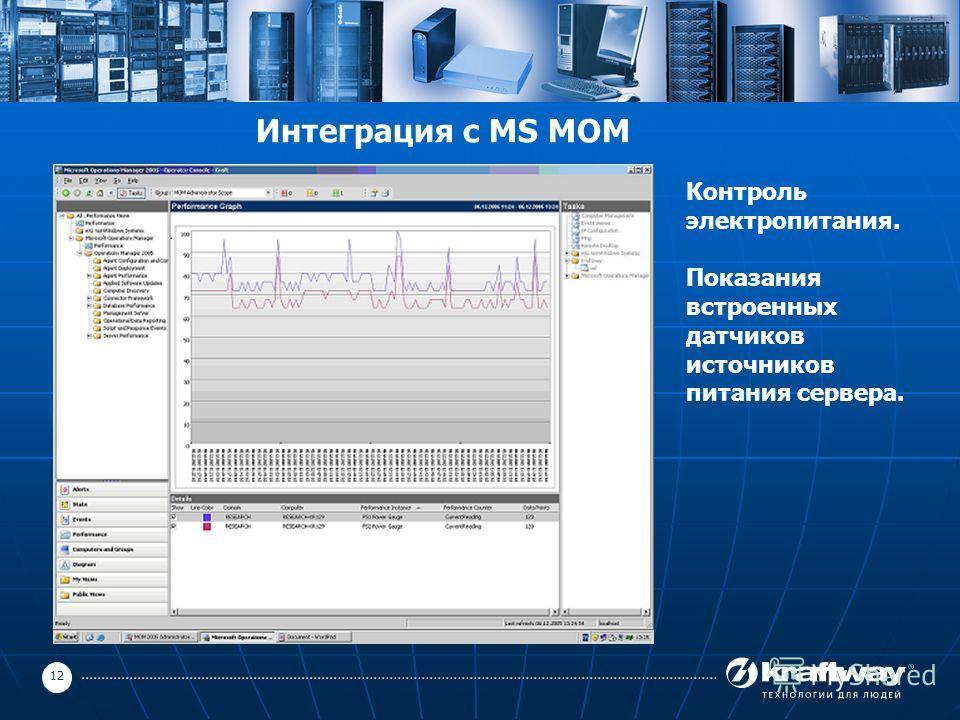 12 Интеграция с MS MOM Контроль электропитания. Показания встроенных датчиков источников питания сервера.