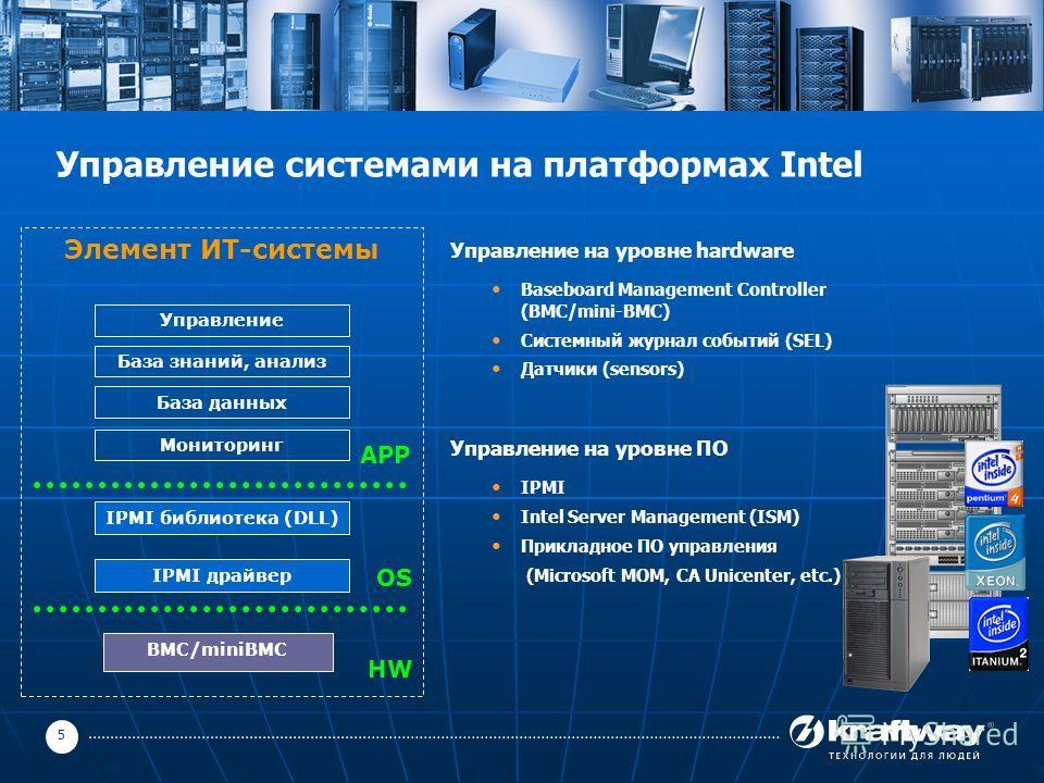 5 Управление системами на платформах Intel Управление на уровне hardware Baseboard Management Controller (BMC/mini-BMC) Системный журнал событий (SEL) Датчики (sensors) Управление на уровне ПО IPMI Intel Server Management (ISM) Прикладное ПО управлен