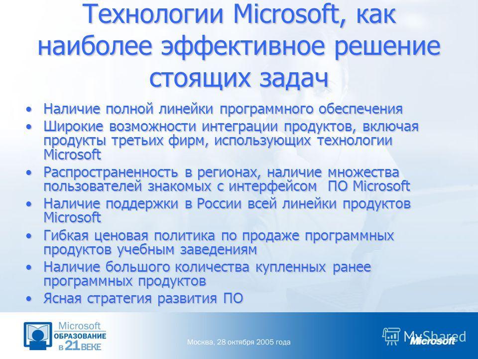 Технологии Microsoft, как наиболее эффективное решение стоящих задач Наличие полной линейки программного обеспеченияНаличие полной линейки программного обеспечения Широкие возможности интеграции продуктов, включая продукты третьих фирм, использующих