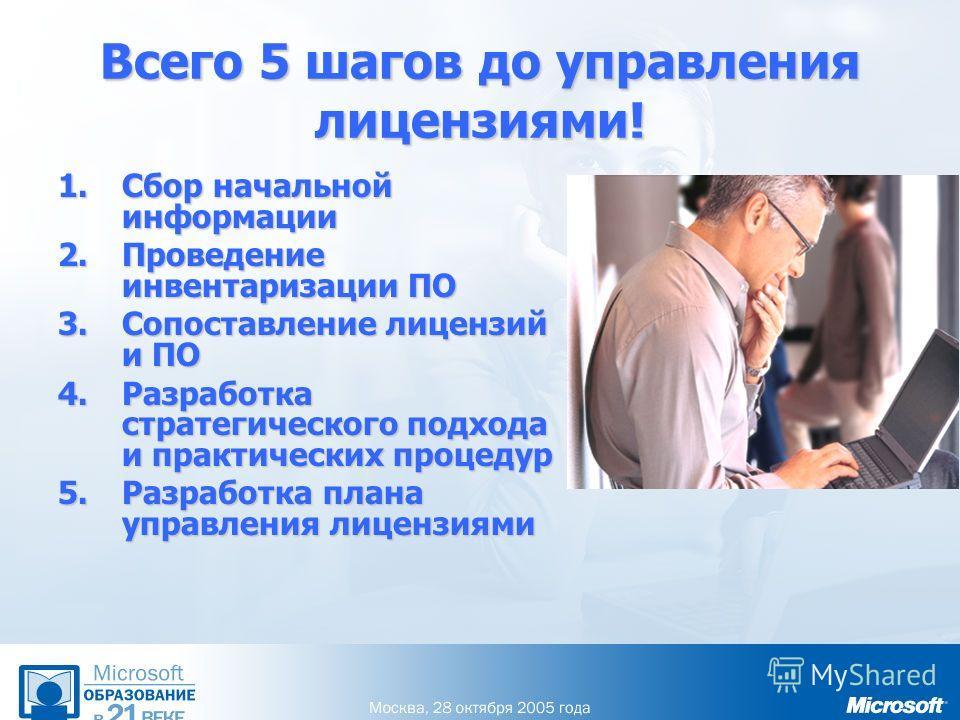 Всего 5 шагов до управления лицензиями! 1.Сбор начальной информации 2.Проведение инвентаризации ПО 3.Сопоставление лицензий и ПО 4.Разработка стратегического подхода и практических процедур 5.Разработка плана управления лицензиями