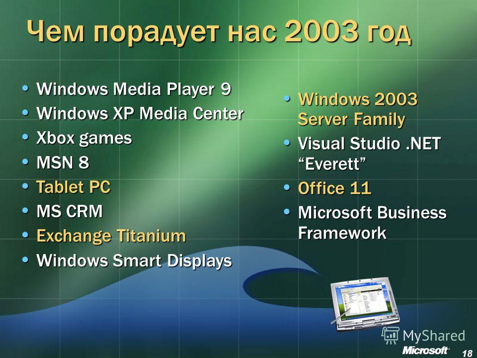 18 Чем порадует нас 2003 год Windows Media Player 9 Windows Media Player 9 Windows XP Media Center Windows XP Media Center Xbox games Xbox games MSN 8 MSN 8 Tablet PC Tablet PC MS CRM MS CRM Exchange Titanium Exchange Titanium Windows Smart Displays