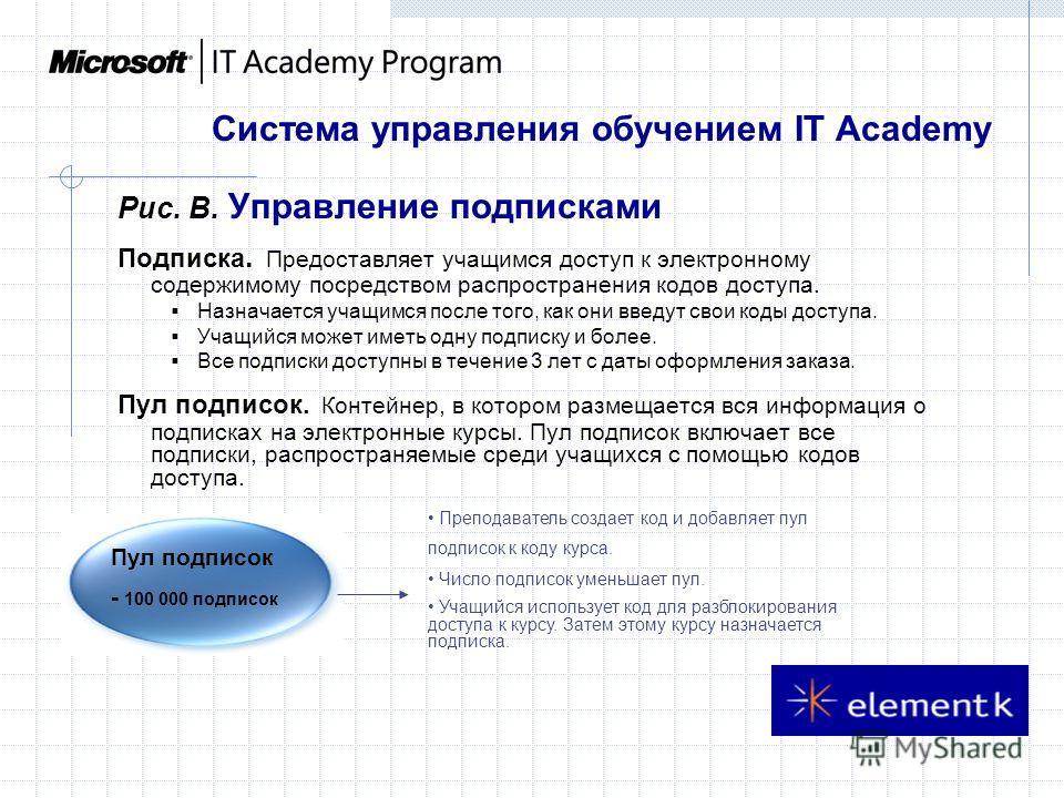 Система управления обучением IT Academy Рис. B. Управление подписками Подписка. Предоставляет учащимся доступ к электронному содержимому посредством распространения кодов доступа. Назначается учащимся после того, как они введут свои коды доступа. Уча