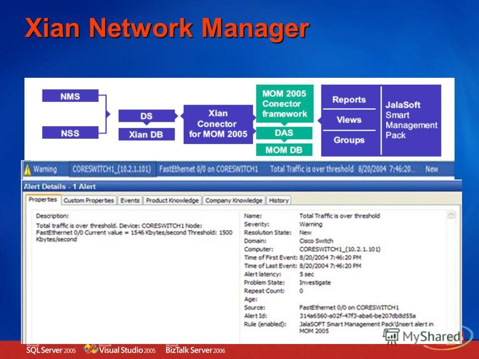 Xian Network Manager