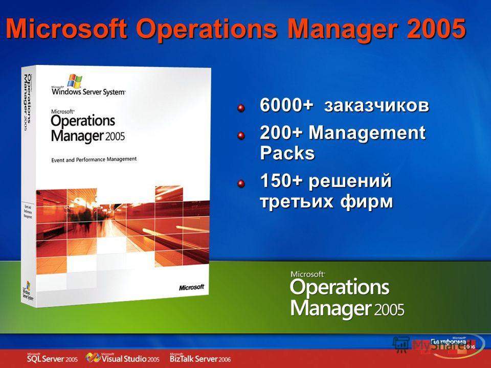 Microsoft Operations Manager 2005 6000+ заказчиков 200+ Management Packs 150+ решений третьих фирм