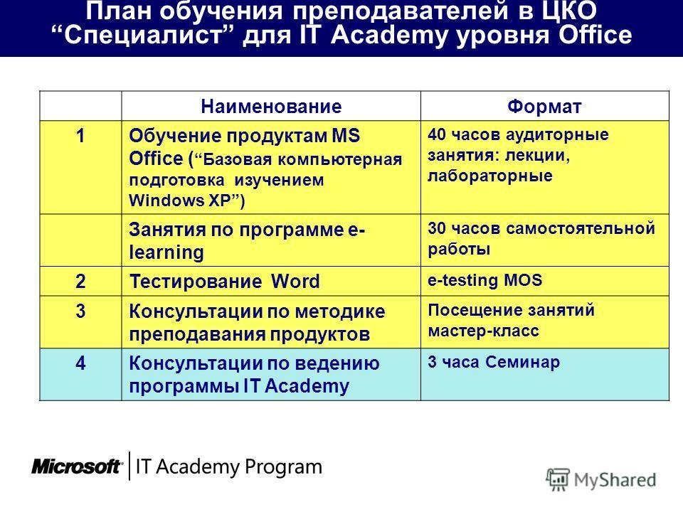План обучения преподавателей в ЦКОСпециалист для IT Academy уровня Office НаименованиеФормат 1Обучение продуктам MS Office ( Базовая компьютерная подготовка изучением Windows XP) 40 часов аудиторные занятия: лекции, лабораторные Занятия по программе