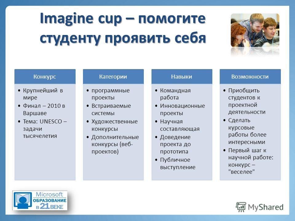 Imagine cup – помогите студенту проявить себя Конкурс Крупнейший в мире Финал – 2010 в Варшаве Тема: UNESCO – задачи тысячелетия Категории программные проекты Встраиваемые системы Художественные конкурсы Дополнительные конкурсы (веб- проектов) Навыки