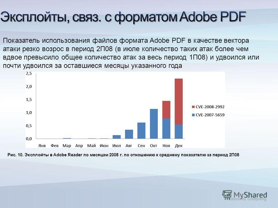 Trustworthy Computing Показатель использования файлов формата Adobe PDF в качестве вектора атаки резко возрос в период 2П08 (в июле количество таких атак более чем вдвое превысило общее количество атак за весь период 1П08) и удвоился или почти удвоил