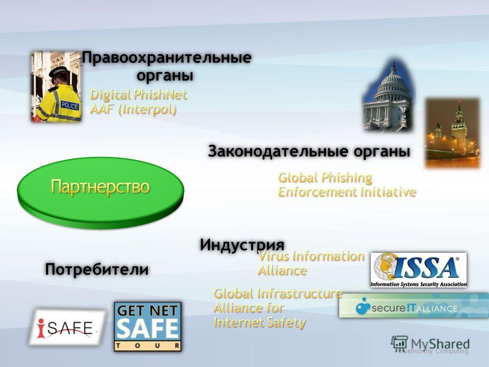Законодательные органы Индустрия Потребители Правоохранительные органы Правоохранительные органы