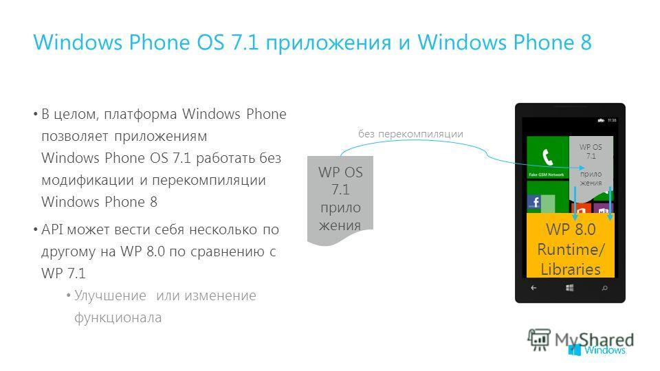 В целом, платформа Windows Phone позволяет приложениям Windows Phone OS 7.1 работать без модификации и перекомпиляции Windows Phone 8 API может вести себя несколько по другому на WP 8.0 по сравнению с WP 7.1 Улучшение или изменение функционала Window