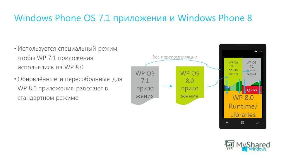 Используется специальный режим, чтобы WP 7.1 приложения исполнялись на WP 8.0 Обновлённые и пересобранные для WP 8.0 приложения работают в стандартном режиме Windows Phone OS 7.1 приложения и Windows Phone 8 WP OS 7.1 прило жения WP 8.0 Runtime/ Libr