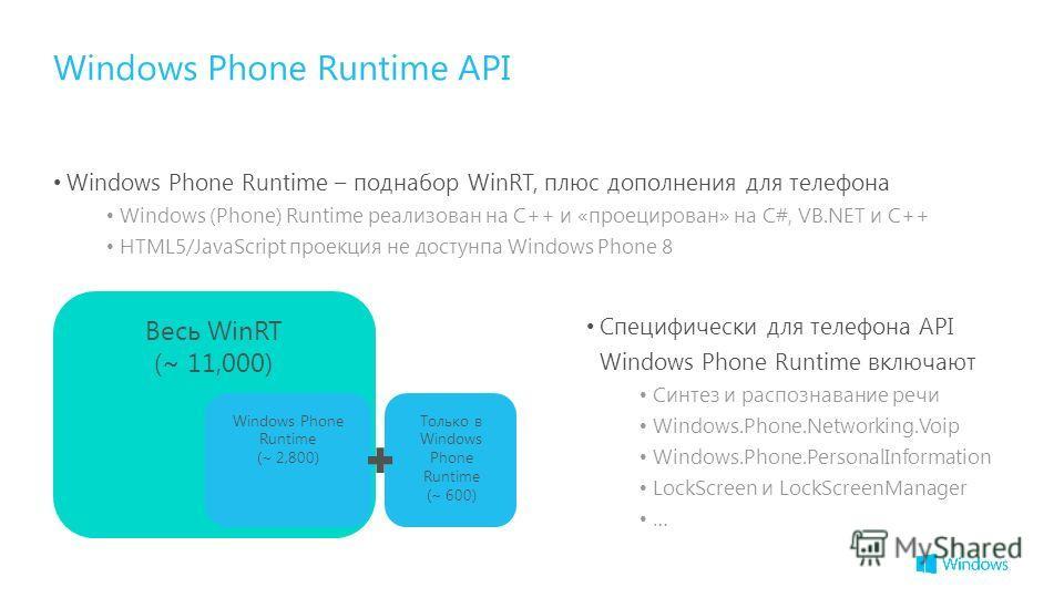 Windows Phone Runtime – поднабор WinRT, плюс дополнения для телефона Windows (Phone) Runtime реализован на C++ и «проецирован» на C#, VB.NET и C++ HTML5/JavaScript проекция не достунпа Windows Phone 8 Windows Phone Runtime API Весь WinRT (~ 11,000) W