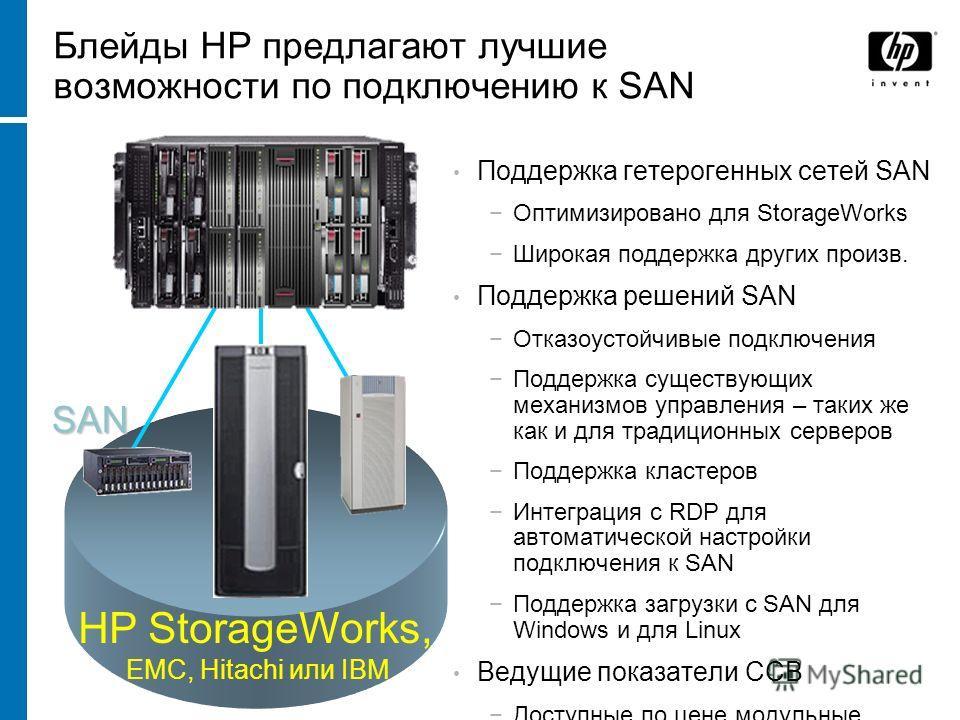 Блейды HP предлагают лучшие возможности по подключению к SAN Поддержка гетерогенных сетей SAN Оптимизировано для StorageWorks Широкая поддержка других произв. Поддержка решений SAN Отказоустойчивые подключения Поддержка существующих механизмов управл