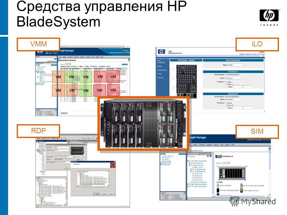 Средства управления HP BladeSystem iLO SIM RDP VM VMM