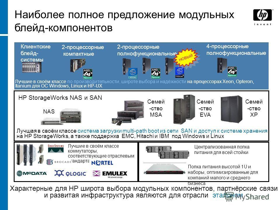 Характерные для HP широта выбора модульных компонентов, партнёрские связи и развитая инфраструктура являются для отрасли эталоном 2-процессорные компактные 2-процессорные полнофункциональные 4-процессорные полнофункциональные HP StorageWorks NAS и SA