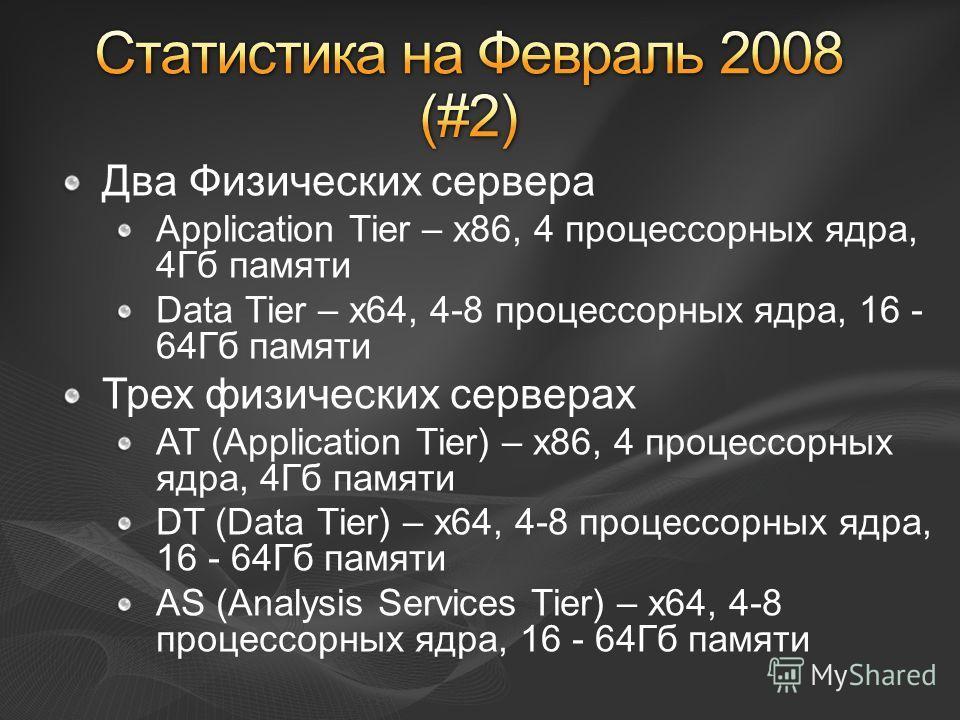 Два Физических сервера Application Tier – x86, 4 процессорных ядра, 4Гб памяти Data Tier – x64, 4-8 процессорных ядра, 16 - 64Гб памяти Трех физических серверах AT (Application Tier) – x86, 4 процессорных ядра, 4Гб памяти DT (Data Tier) – x64, 4-8 пр