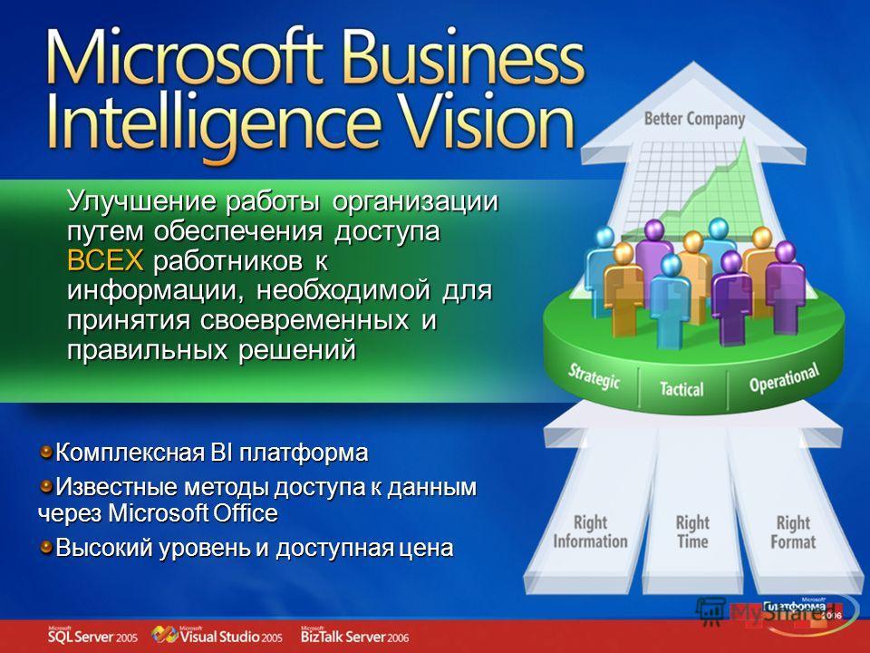 Улучшение работы организации путем обеспечения доступа ВСЕХ работников к информации, необходимой для принятия своевременных и правильных решений Microsoft Business Intelligence Vision Комплексная BI платформа Известные методы доступа к данным через M